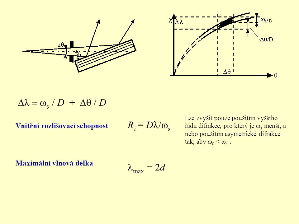 Dl = ws / D + Dq / D Ri = Dl/ws lmax = 2d
