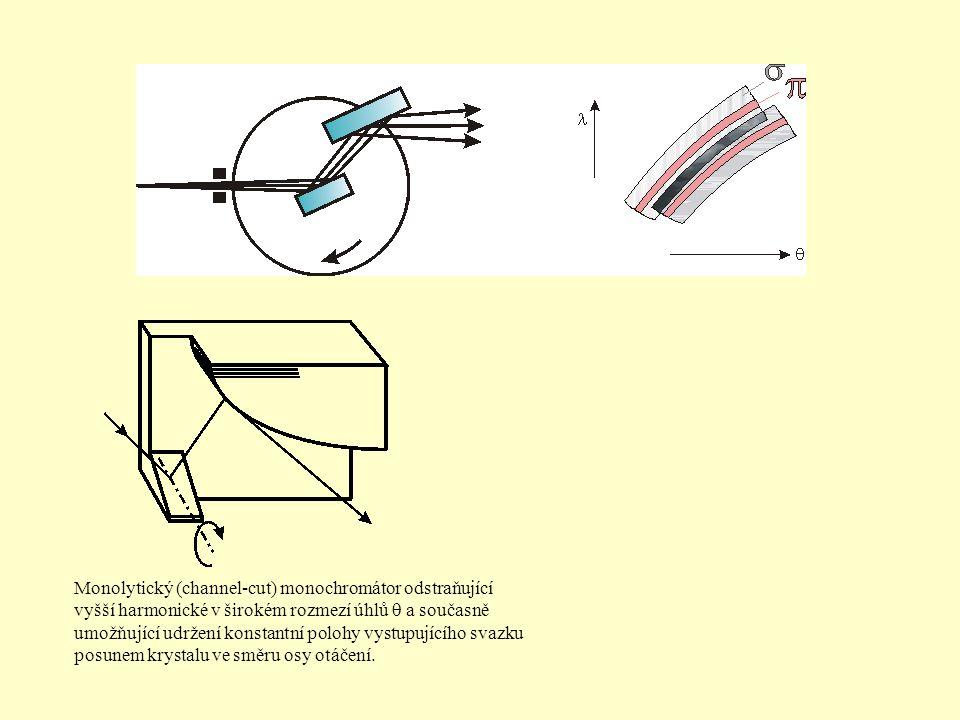 Monolytický (channel-cut) monochromátor odstraňující vyšší harmonické v širokém rozmezí úhlů q a současně umožňující udržení konstantní polohy vystupujícího svazku posunem krystalu ve směru osy otáčení.