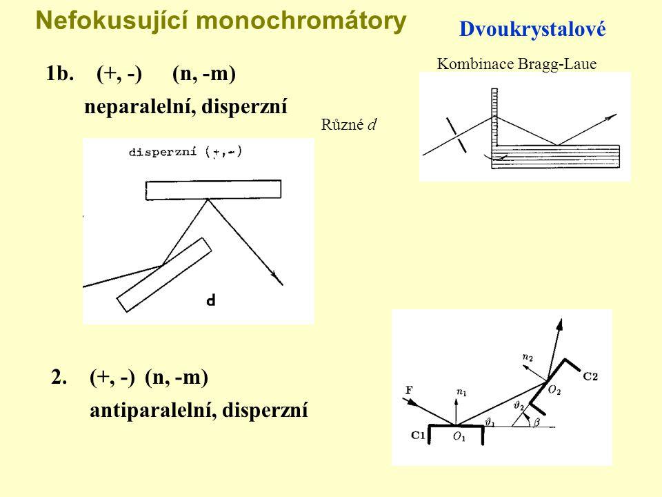 Nefokusující monochromátory