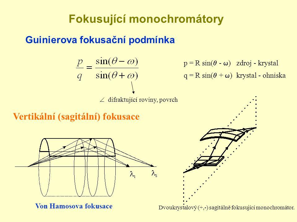 Fokusující monochromátory