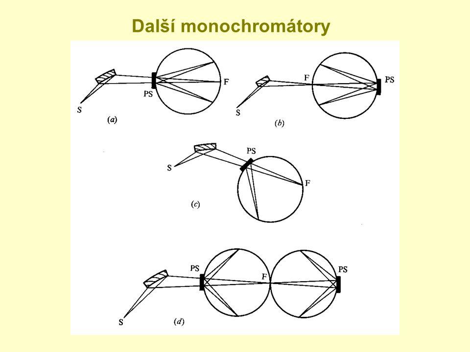 Další monochromátory