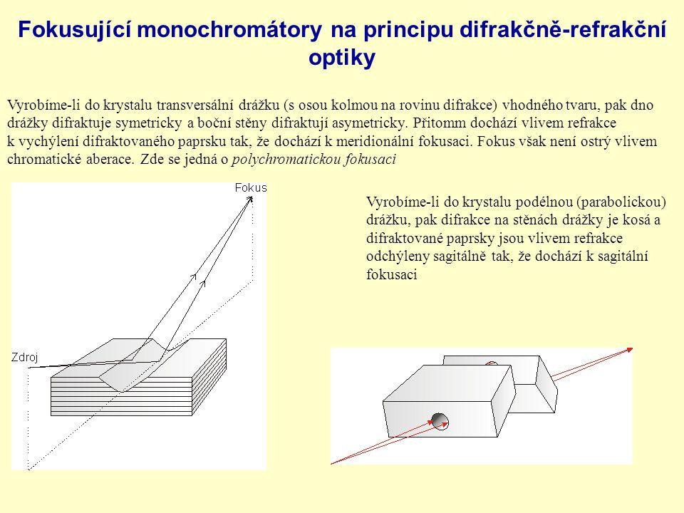 Fokusující monochromátory na principu difrakčně-refrakční optiky