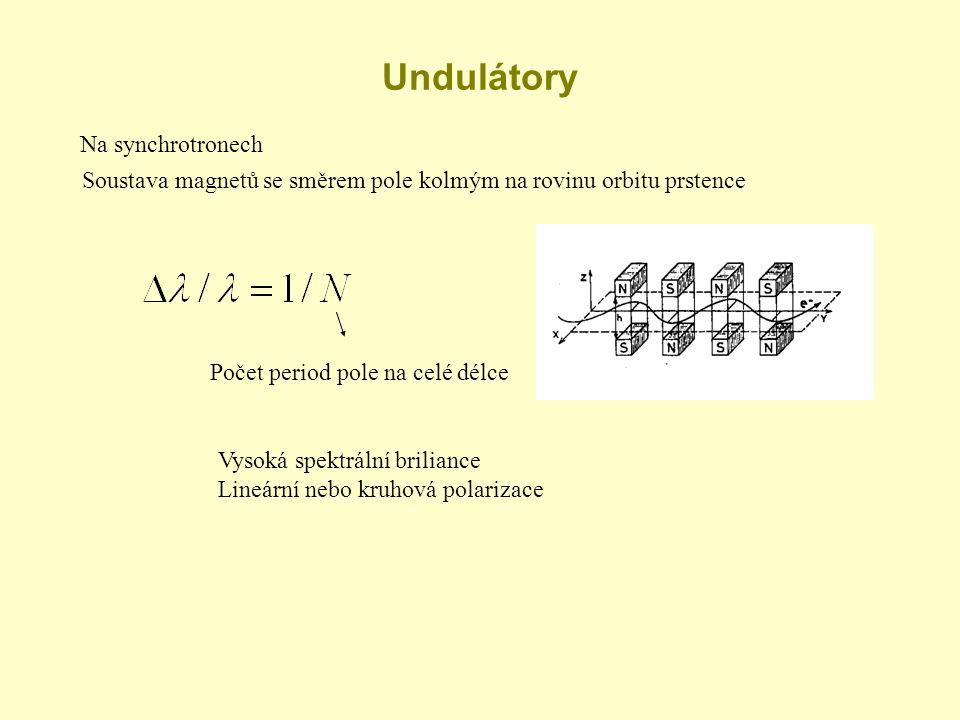 Undulátory Na synchrotronech