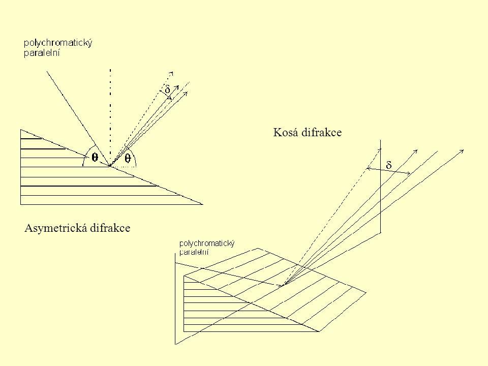 Kosá difrakce Asymetrická difrakce