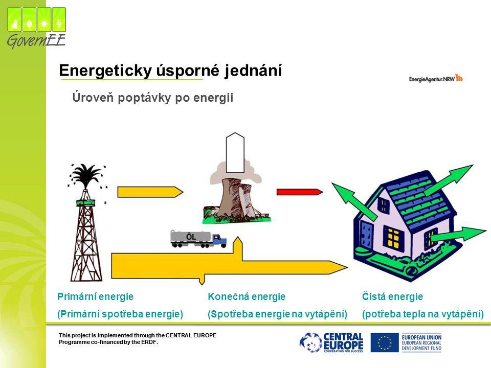 Úroveň poptávky po energii