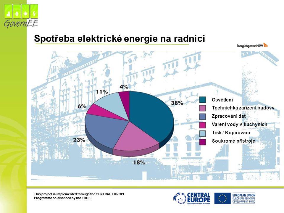 Spotřeba elektrické energie na radnici