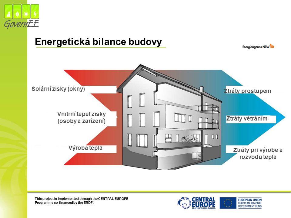 Energetická bilance budovy