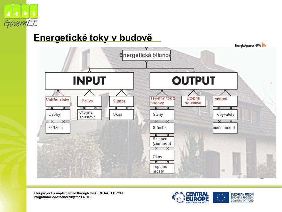 Energetické toky v budově