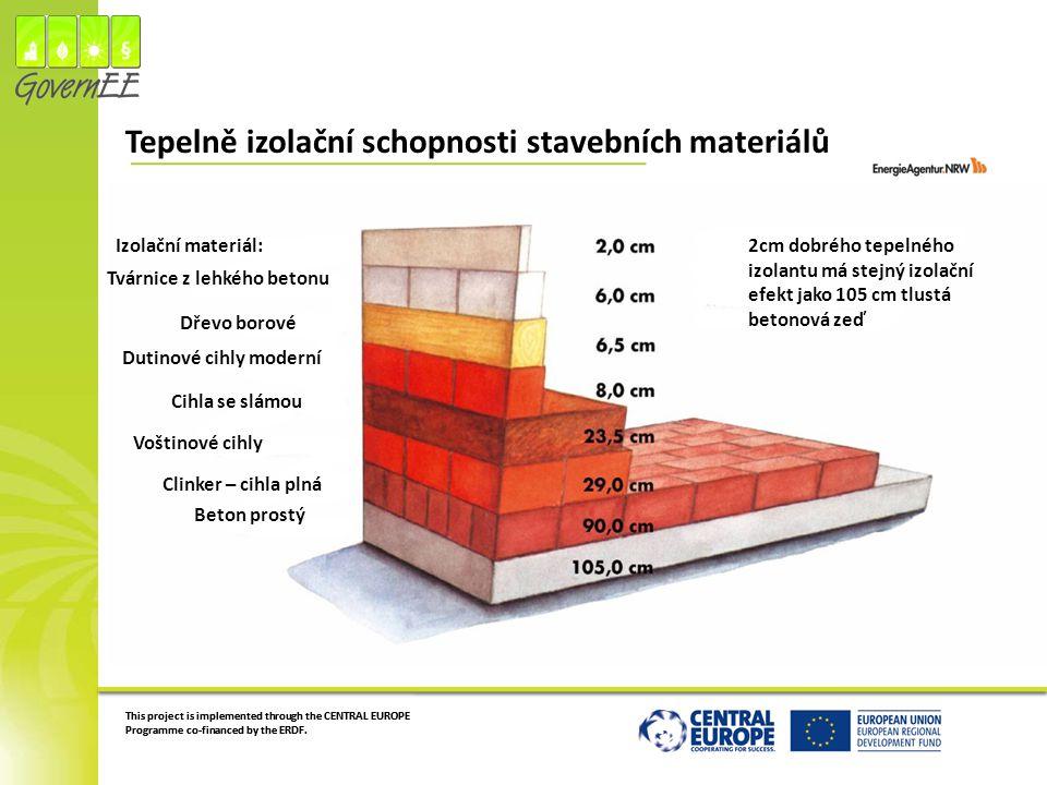 Tepelně izolační schopnosti stavebních materiálů