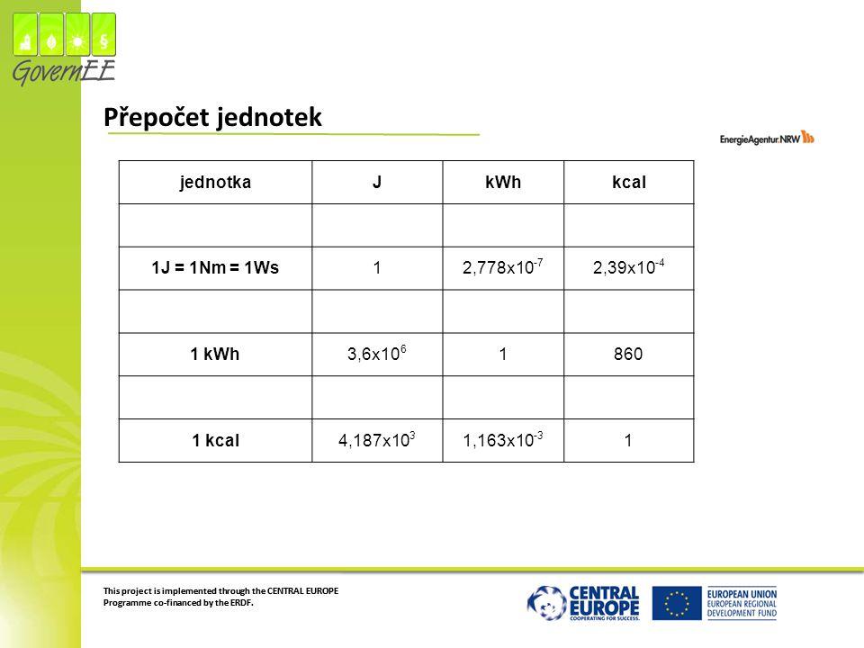 Přepočet jednotek jednotka J kWh kcal 1J = 1Nm = 1Ws 1 2,778x10-7
