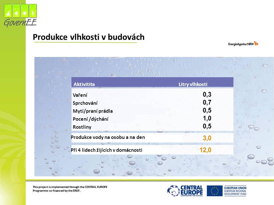 Produkce vlhkosti v budovách
