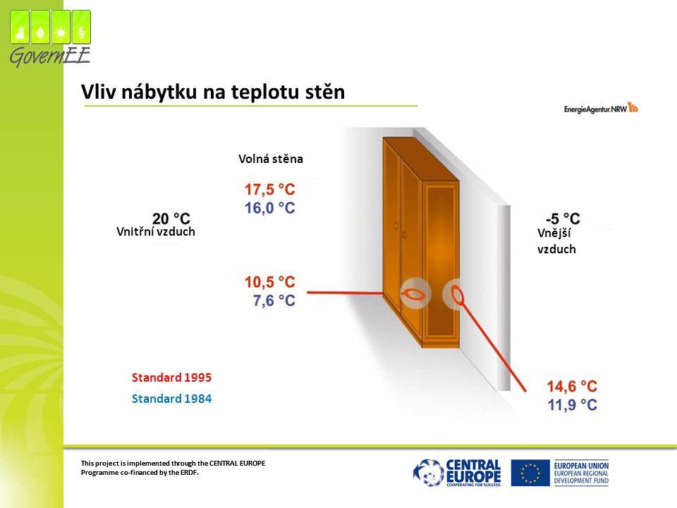 Vliv nábytku na teplotu stěn