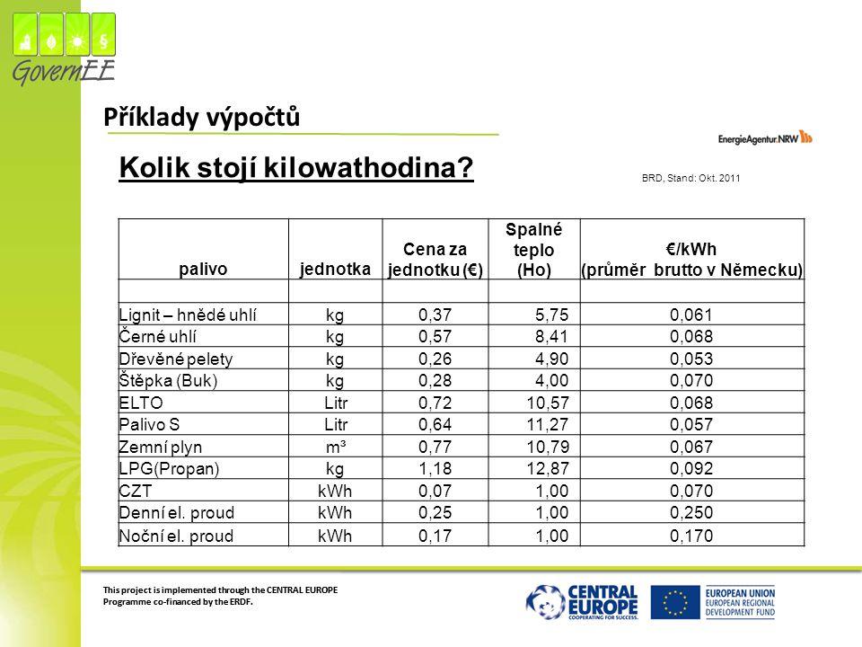 €/kWh (průměr brutto v Německu)
