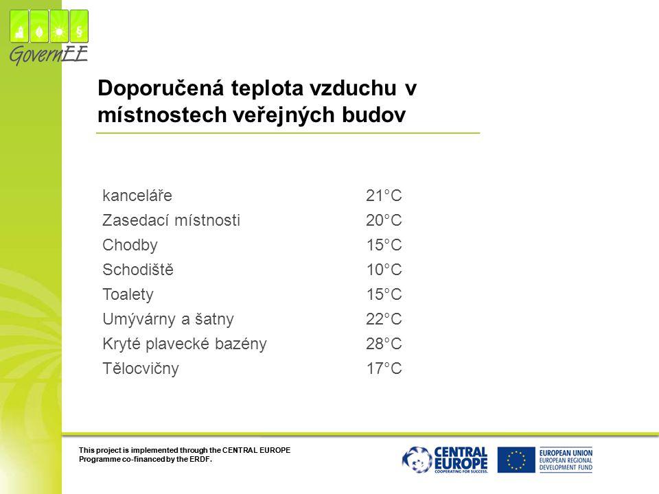 Doporučená teplota vzduchu v místnostech veřejných budov