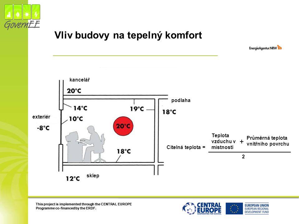 Vliv budovy na tepelný komfort