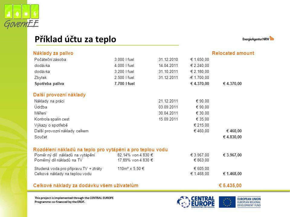Příklad účtu za teplo Náklady za palivo Relocated amount