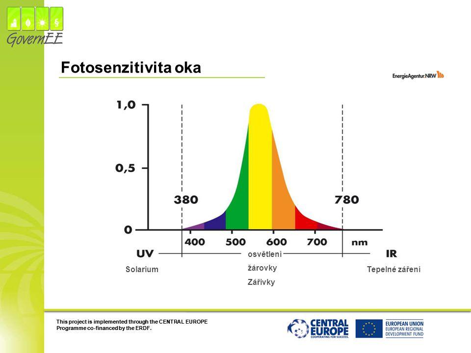 Fotosenzitivita oka osvětlení žárovky Zářivky Solarium Tepelné záření