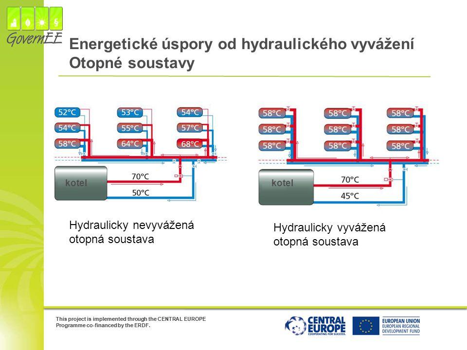 Energetické úspory od hydraulického vyvážení Otopné soustavy