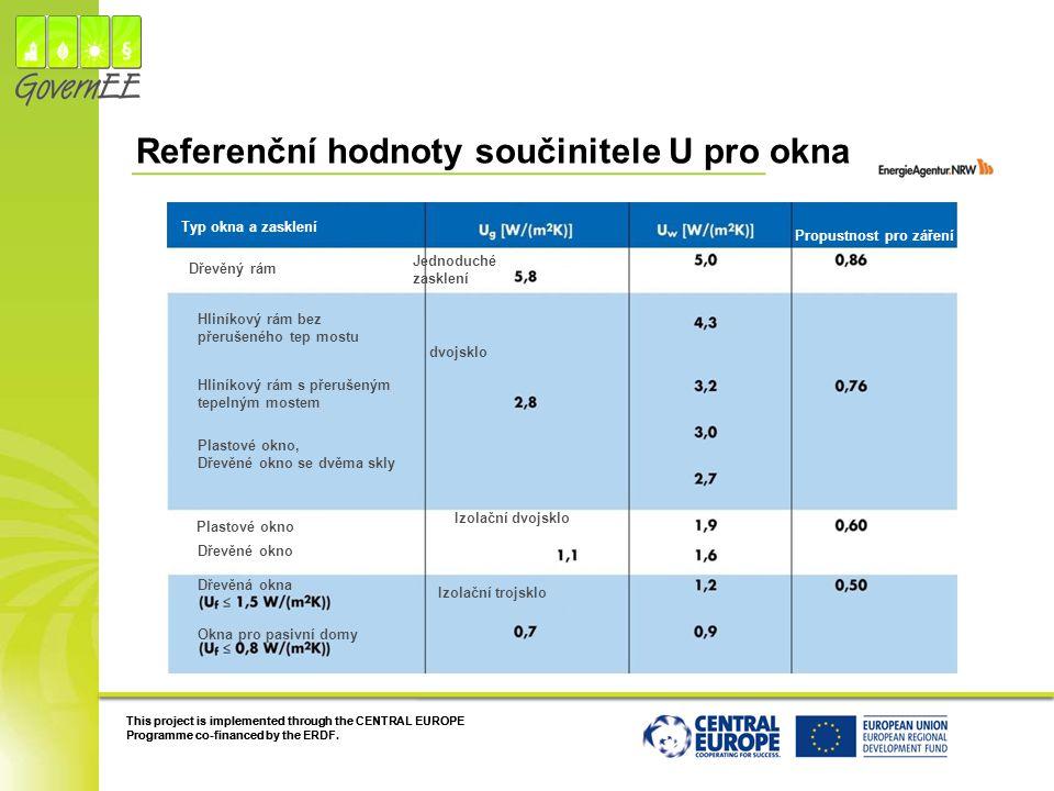 Referenční hodnoty součinitele U pro okna