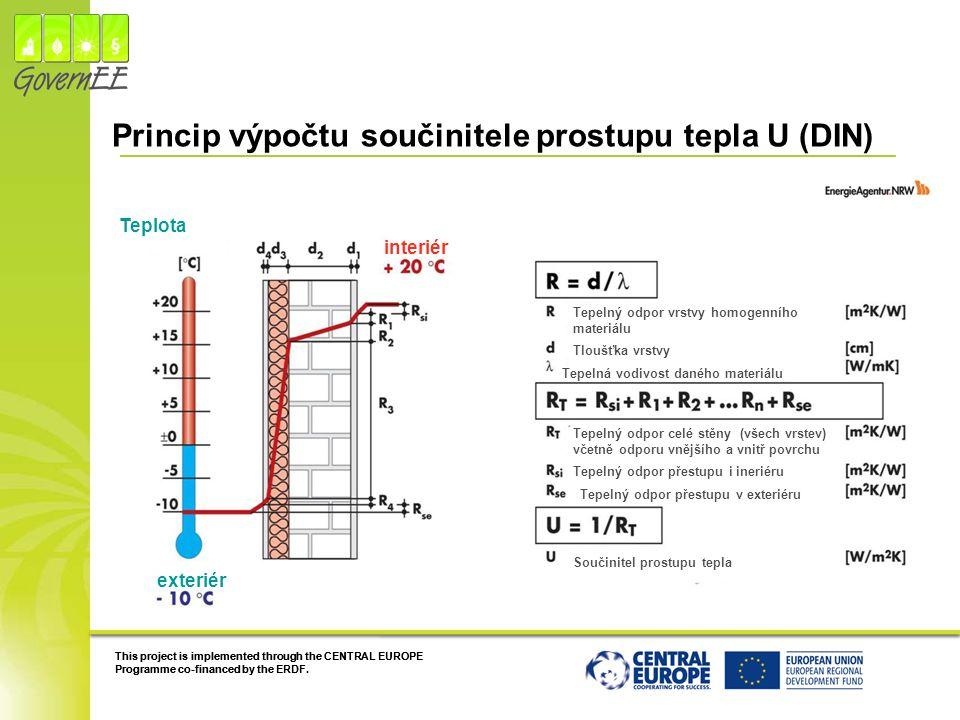 Princip výpočtu součinitele prostupu tepla U (DIN)