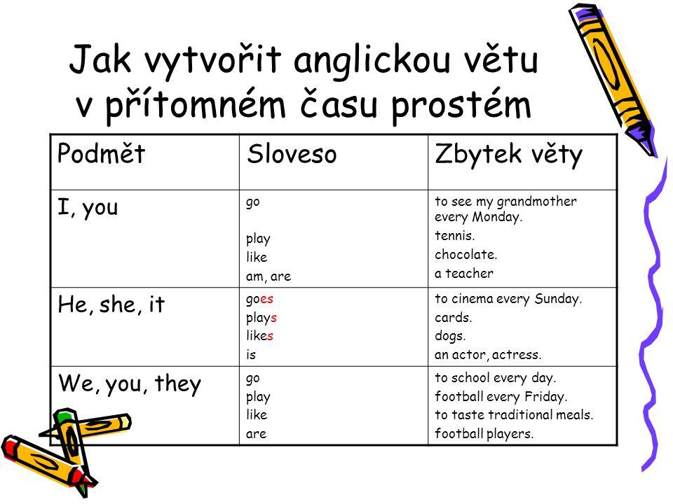 Jak vytvořit anglickou větu v přítomném času prostém
