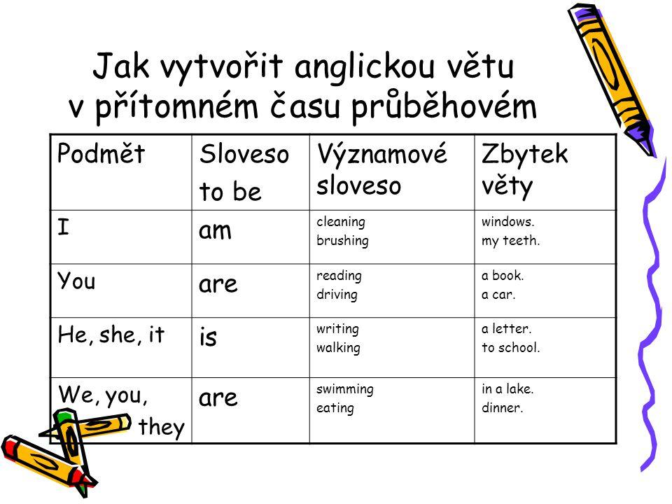 Jak vytvořit anglickou větu v přítomném času průběhovém