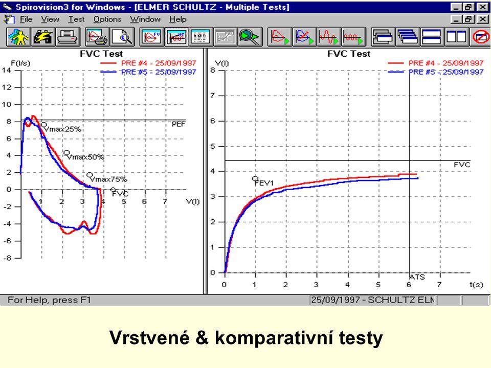 Vrstvené & komparativní testy