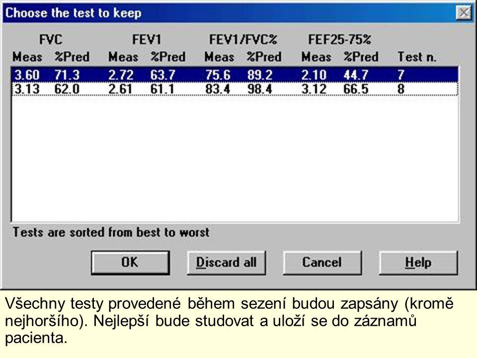 Všechny testy provedené během sezení budou zapsány (kromě nejhoršího)