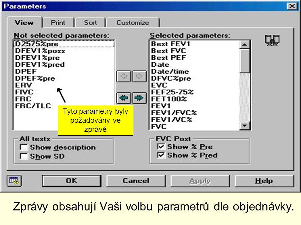 Zprávy obsahují Vaši volbu parametrů dle objednávky.