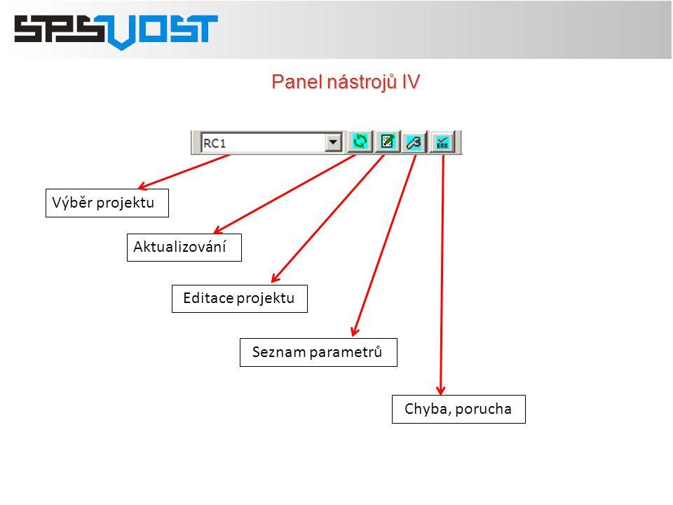 Panel nástrojů IV Výběr projektu Aktualizování Editace projektu