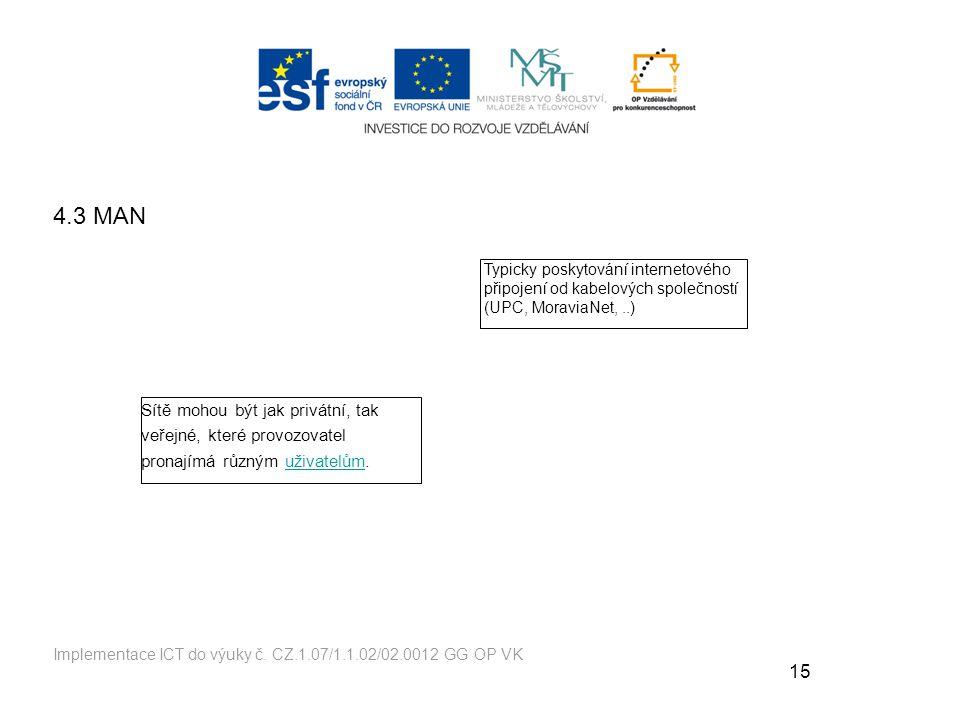 4.3 MAN Typicky poskytování internetového připojení od kabelových společností (UPC, MoraviaNet, ..)