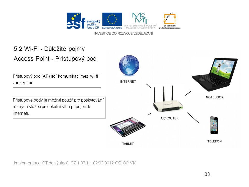 Access Point - Přístupový bod