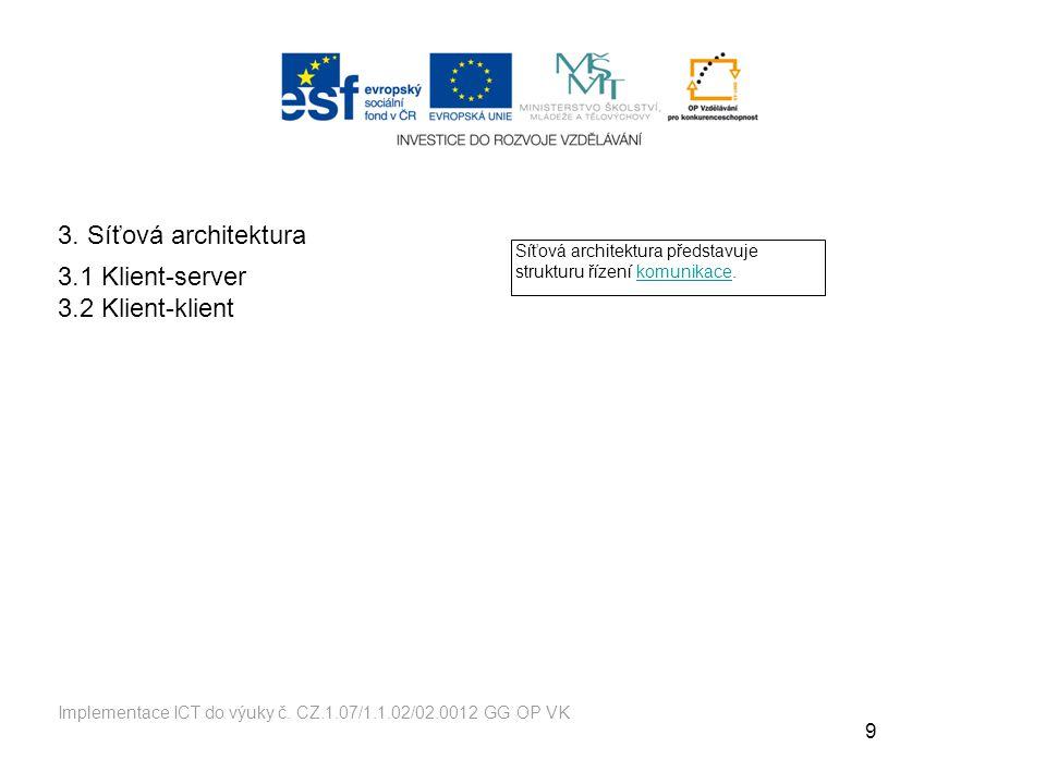 3. Síťová architektura 3.1 Klient-server 3.2 Klient-klient