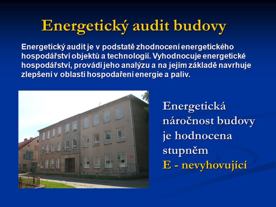 Energetický audit budovy