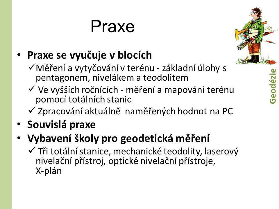 Praxe Praxe se vyučuje v blocích Souvislá praxe