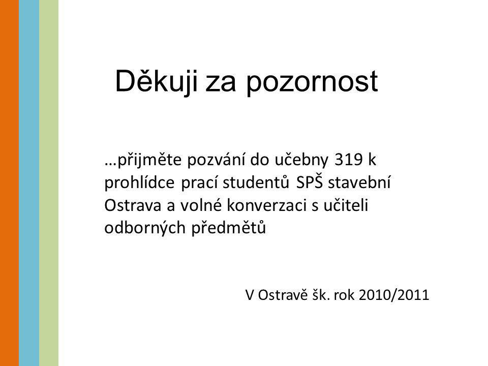 Děkuji za pozornost …přijměte pozvání do učebny 319 k prohlídce prací studentů SPŠ stavební Ostrava a volné konverzaci s učiteli odborných předmětů.