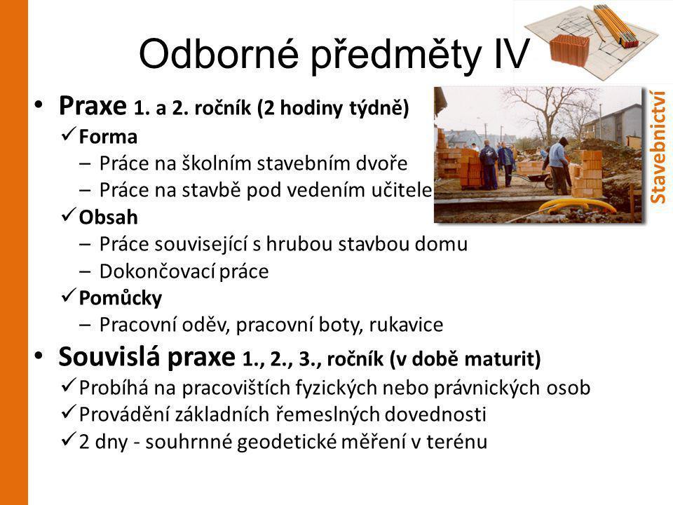 Odborné předměty IV Praxe 1. a 2. ročník (2 hodiny týdně)