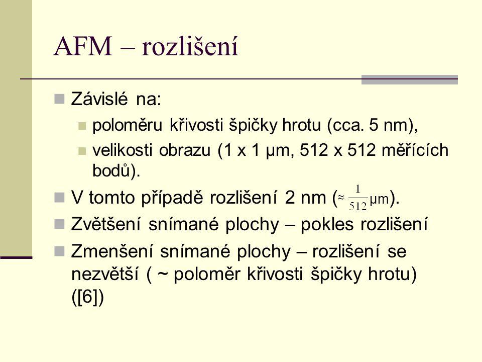 AFM – rozlišení Závislé na: V tomto případě rozlišení 2 nm ( μm).