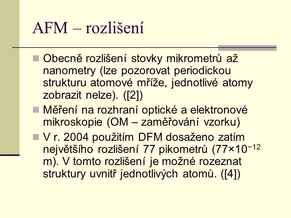 AFM – rozlišení