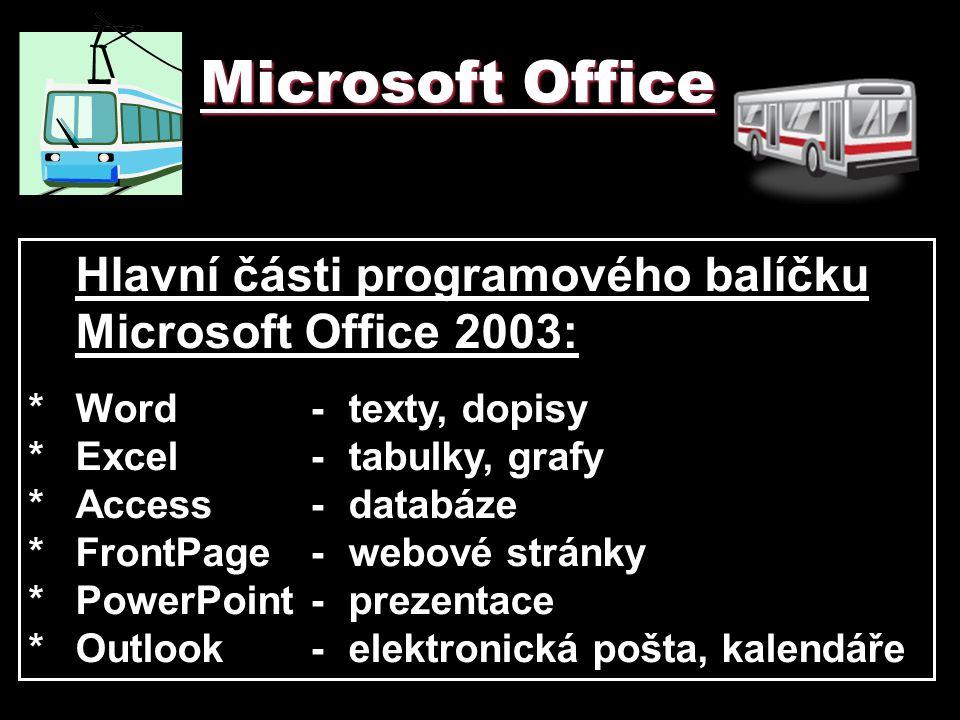 Microsoft Office Hlavní části programového balíčku Microsoft Office 2003: * Word - texty, dopisy. * Excel - tabulky, grafy.
