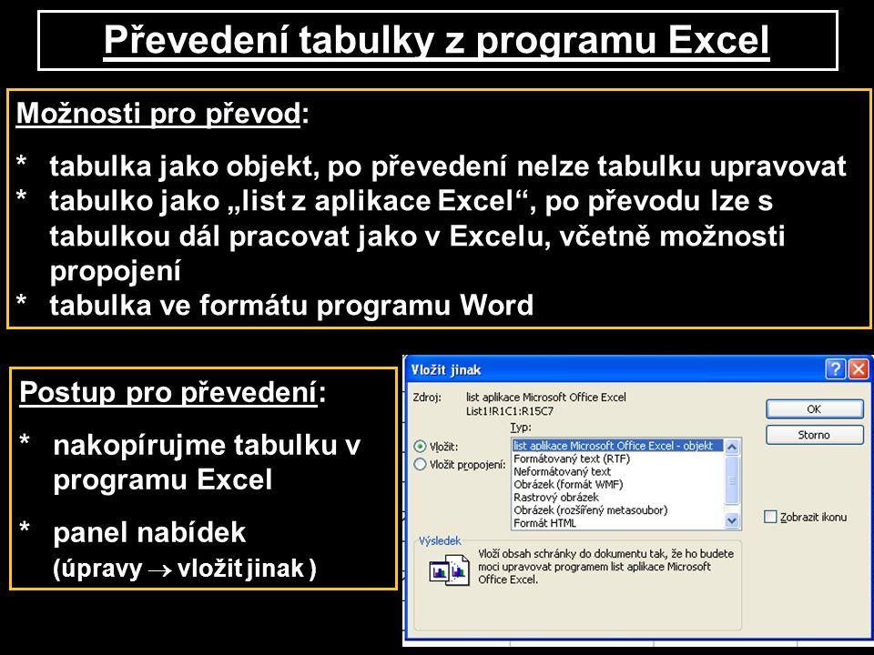 Převedení tabulky z programu Excel