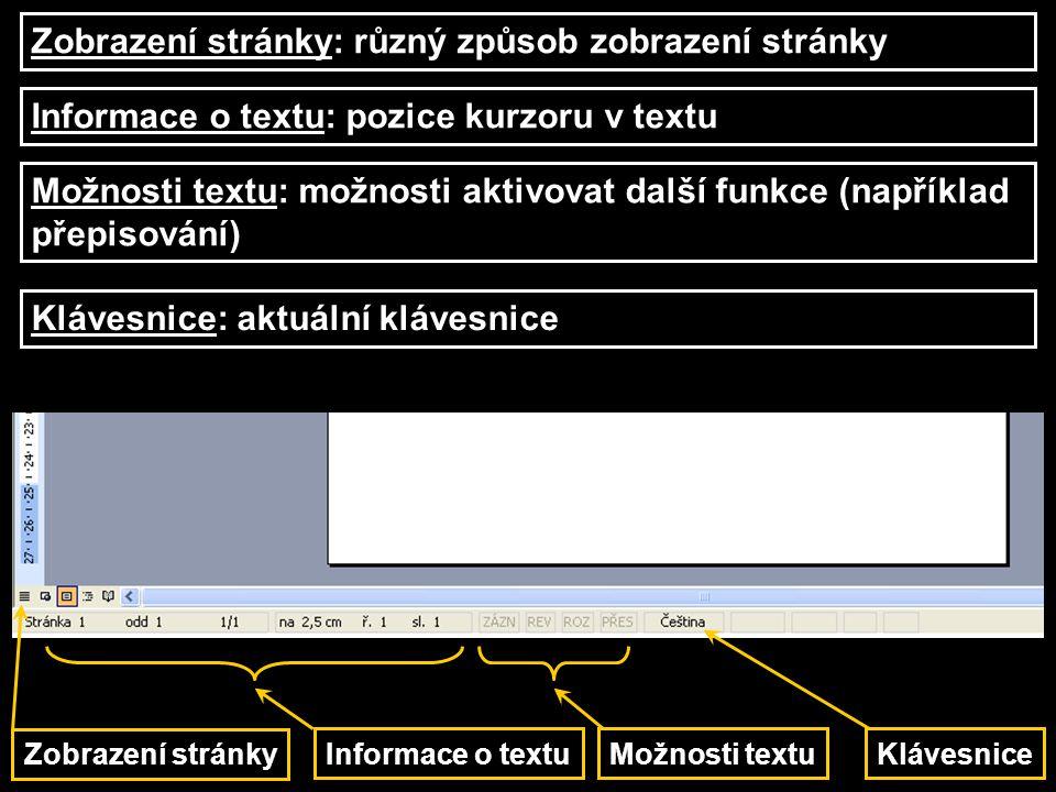 Zobrazení stránky: různý způsob zobrazení stránky