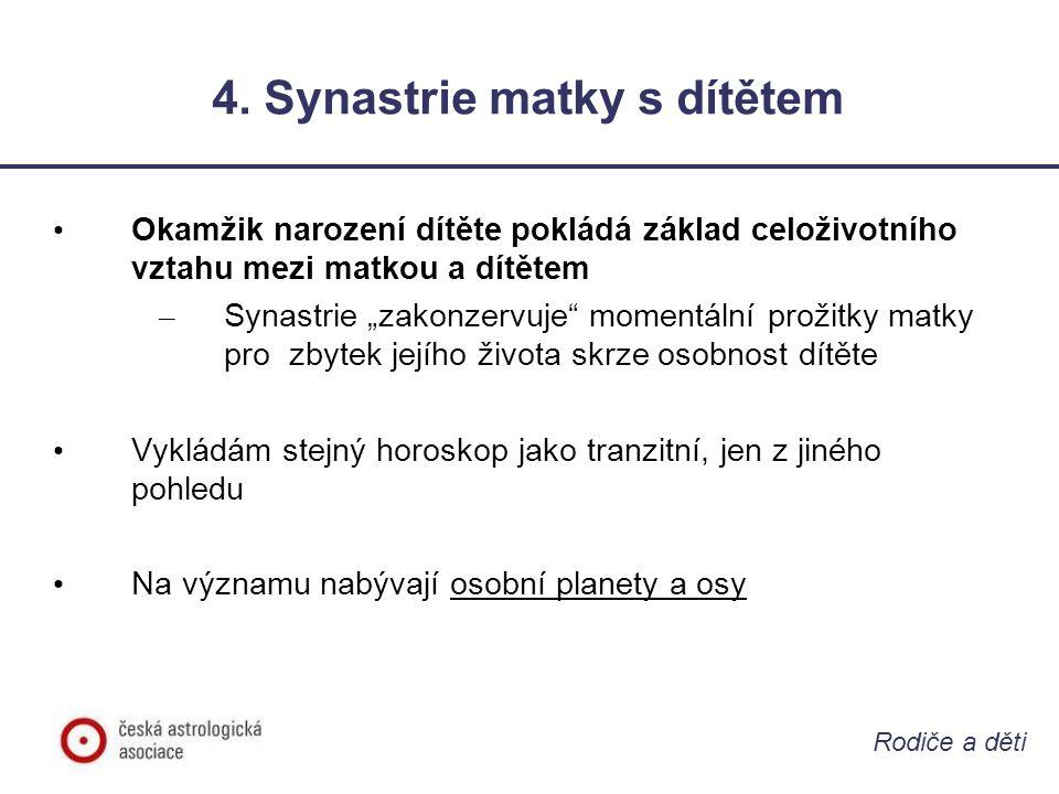 4. Synastrie matky s dítětem