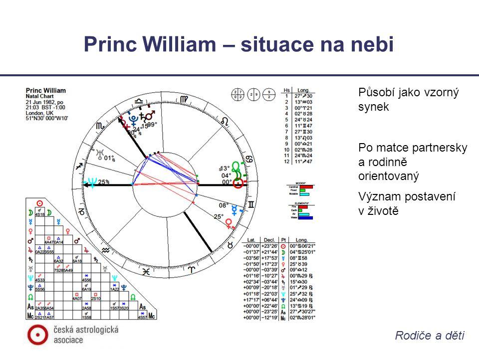 Princ William – situace na nebi