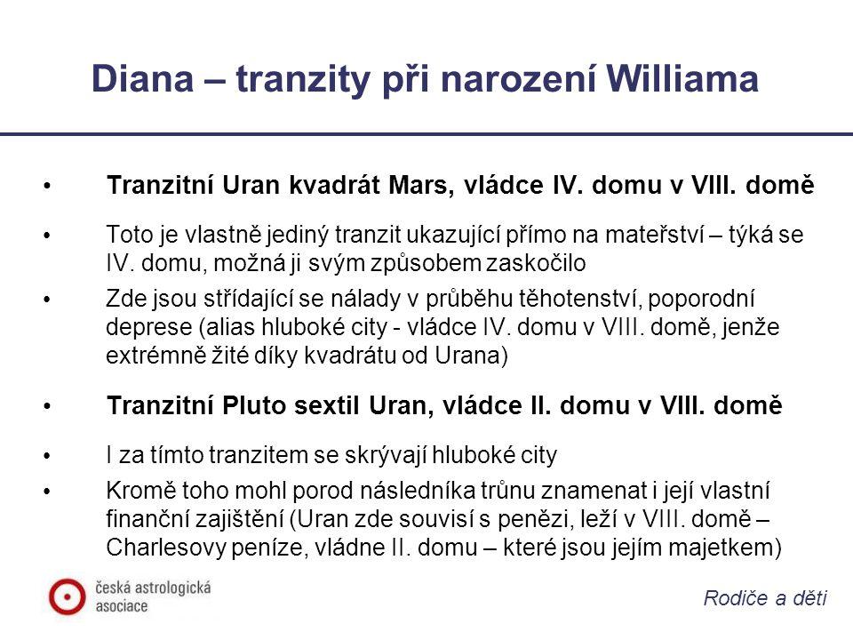 Diana – tranzity při narození Williama