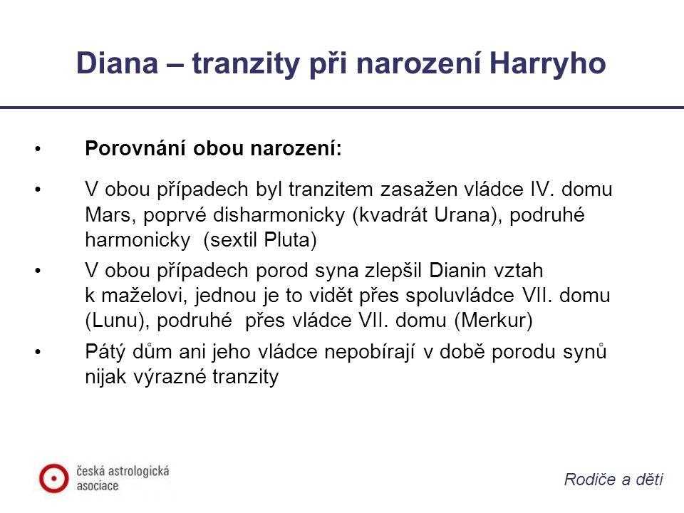 Diana – tranzity při narození Harryho
