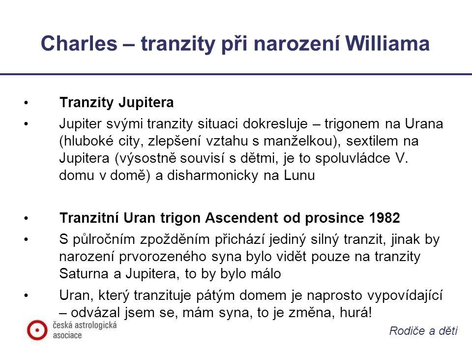 Charles – tranzity při narození Williama