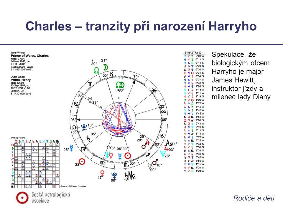 Charles – tranzity při narození Harryho