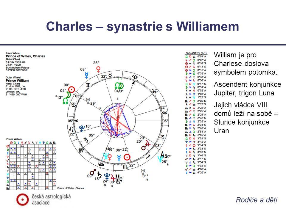 Charles – synastrie s Williamem
