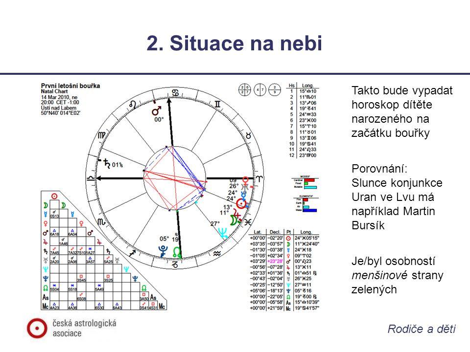 2. Situace na nebi Takto bude vypadat horoskop dítěte narozeného na začátku bouřky.